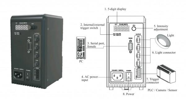 OPT 48 V Overdrive DPH20048