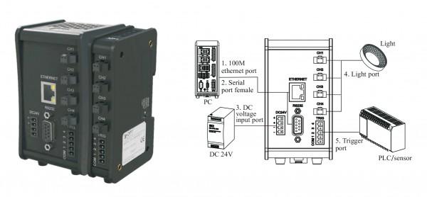 OPT 24V Digital Mini DPM0524