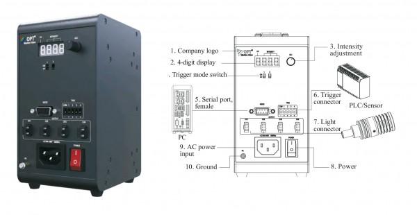 OPT 5V Digital (Spot) DPA0405