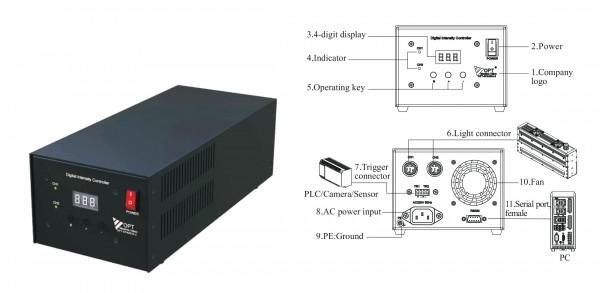 OPT 24V Analog Power APA