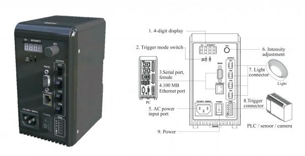 OPT 24V Standard DPA1024