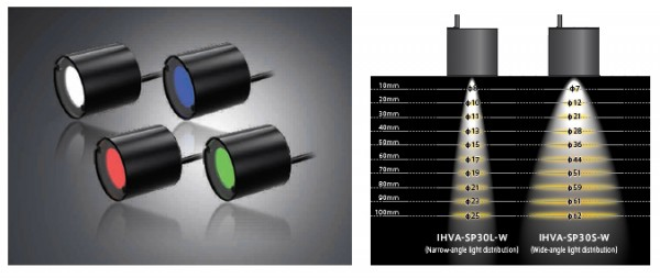 IMAC Mini Spot IHVA-SP-Serie